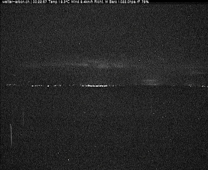 Webcam Arbon